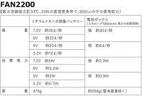 画像2: FAN2200 ファン(ブラック)2個